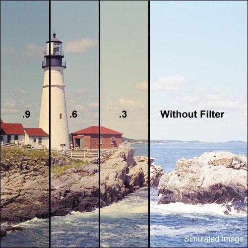 85N9 Color Conversion Amber 75mm Filter