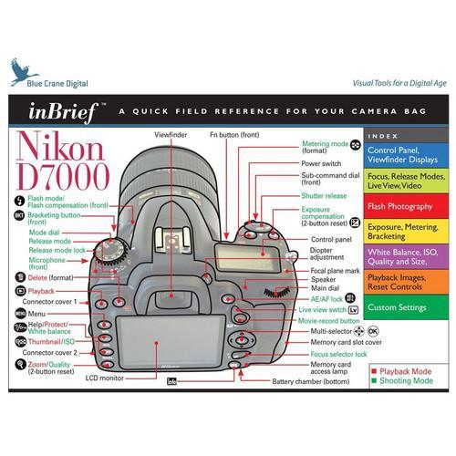 Nikon manual d7000.