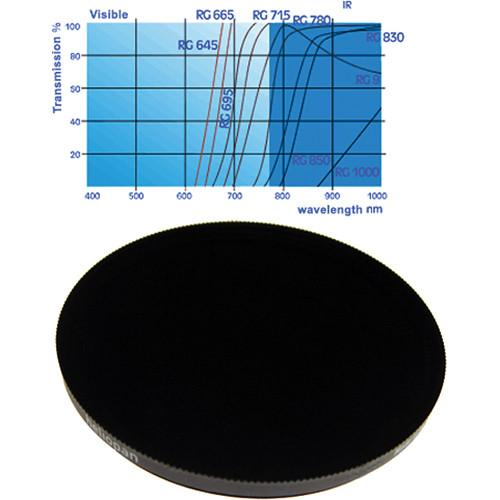 Heliopan 62 mm Infrared and UV Blocking Filter (40) 706276