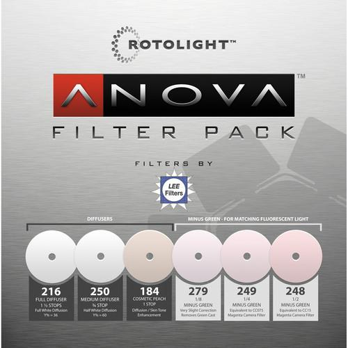 Rotolight Replacement Filters for ANOVA LED RL - ANOVA-2-RFP