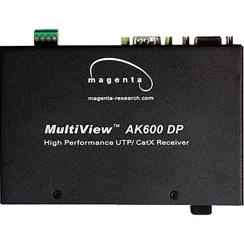 Magenta Research AK600DP-SMultiView II Video, Stereo 400R3785-03