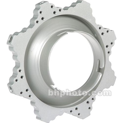 Chimera Octaplus Speed Ring for Comet CA, CX 2110OP