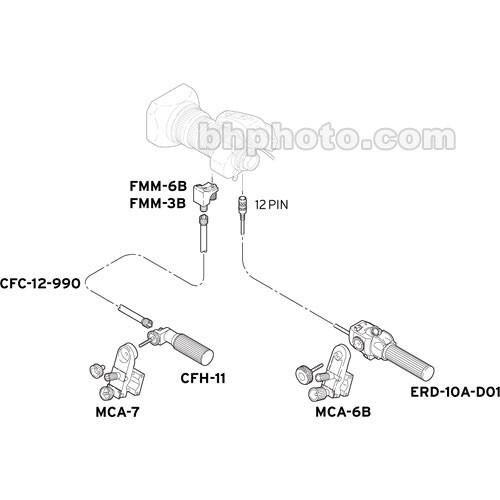 User manual Fujinon MS11D Semi Servo Zoom/Focus Control Kit