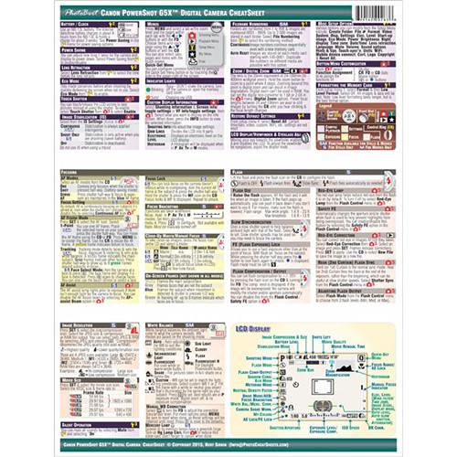 PhotoBert CheatSheet for Canon PowerShot G5 X Camera TC163-15