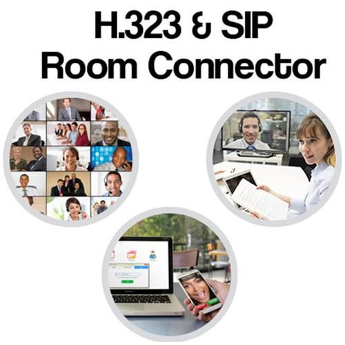Zoom Video Conferencing H.323/SIP Room Connector Yearly ZOOM-RY
