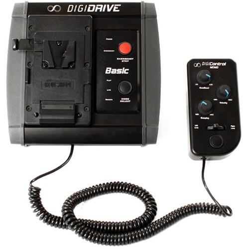 SmartSystem DIGIDRIVE Basic Motion Control SMART-2930