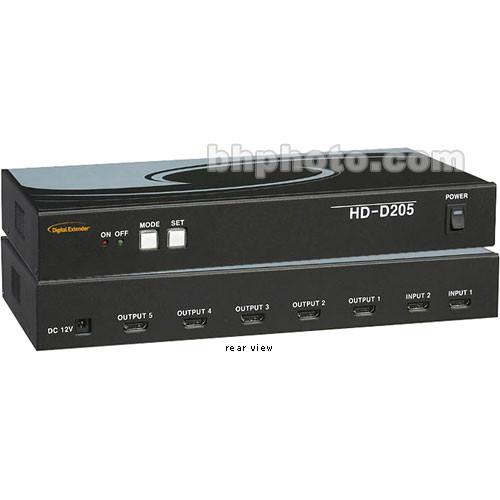 RTcom USA  HD-D205 HDMI Distributor HD-D205