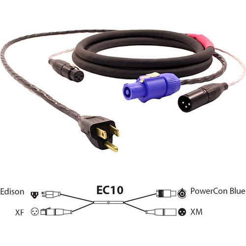 Pro Co Sound EC10 Siamese Twin AC & Audio Combo EC10-50
