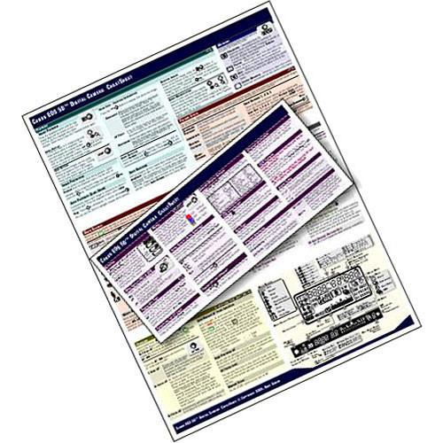 PhotoBert CheatSheet for Nikon D3 Digital SLR Camera TC87-07