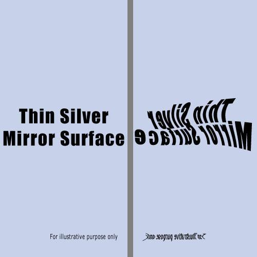 Rosco Cinegel Reflection Material - Thin Mirror 101038132024